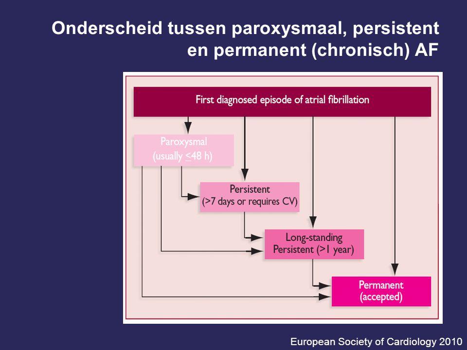 Clinical flowchart voor orale antistolling bij AF (de CHA 2 DS 2 VASc-score)(3) European Society of Cardiology 2010