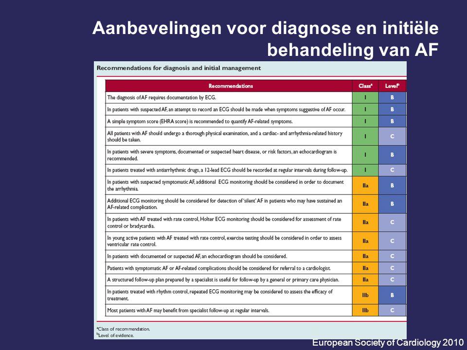 Aanbevelingen voor diagnose en initiële behandeling van AF European Society of Cardiology 2010