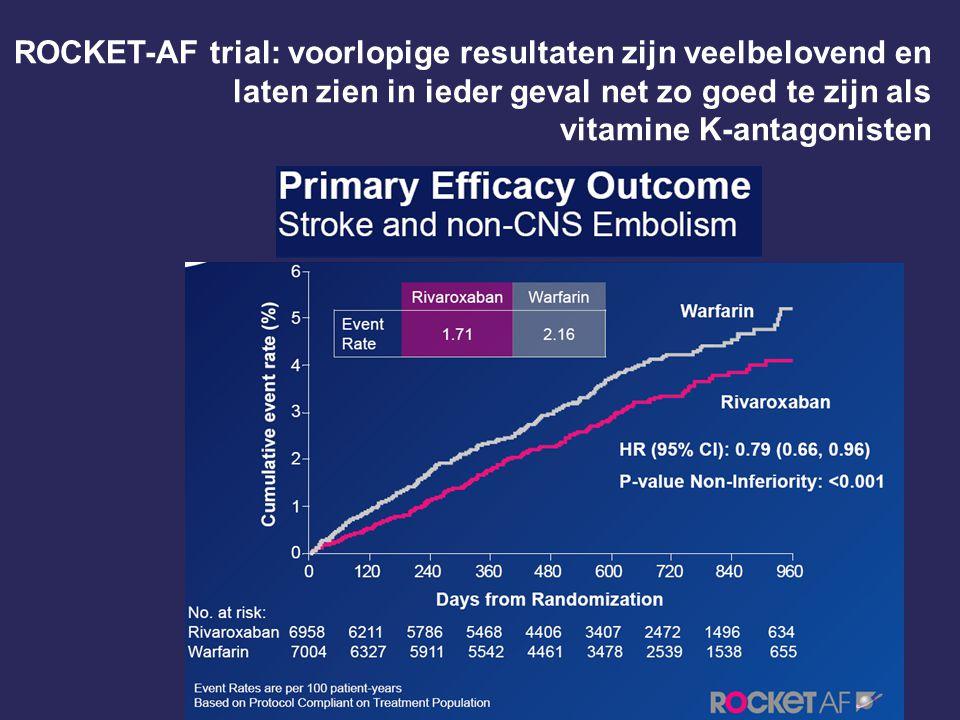 ROCKET-AF trial: voorlopige resultaten zijn veelbelovend en laten zien in ieder geval net zo goed te zijn als vitamine K-antagonisten