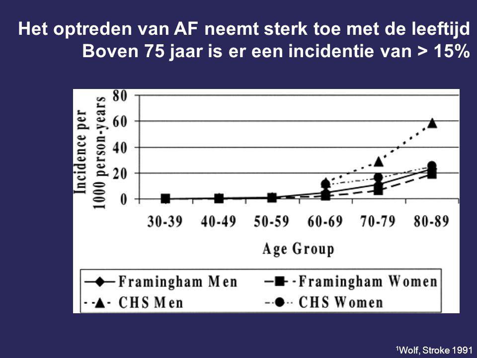 Toekomst van de nieuwe OAC Nog steeds nieuwe orale anticoagulantia in ontwikkeling (apixaban, edoxaban, betrixaban) Dabigatran en rivaroxaban reeds op de Nederlandse markt De vraag blijft of in Nederland, waar de trombosediensten zo goed geregeld zijn, veel patiënten overgezet zullen worden naar de nieuwe middelen
