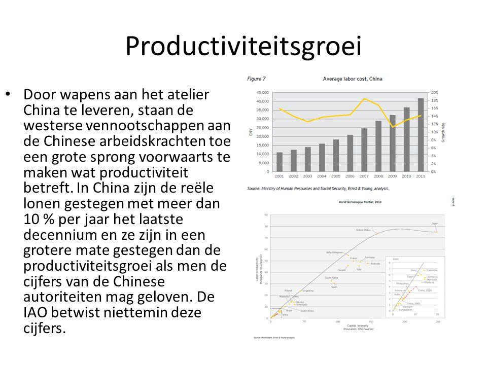 Productiviteitsgroei Door wapens aan het atelier China te leveren, staan de westerse vennootschappen aan de Chinese arbeidskrachten toe een grote spro