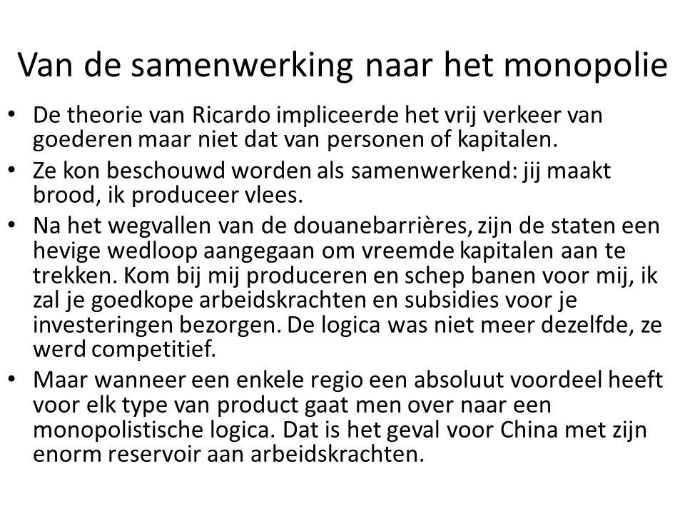 Van de samenwerking naar het monopolie De theorie van Ricardo impliceerde het vrij verkeer van goederen maar niet dat van personen of kapitalen. Ze ko