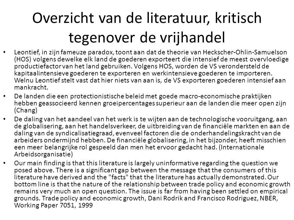 Overzicht van de literatuur, kritisch tegenover de vrijhandel Leontief, in zijn fameuze paradox, toont aan dat de theorie van Heckscher-Ohlin-Samuelso