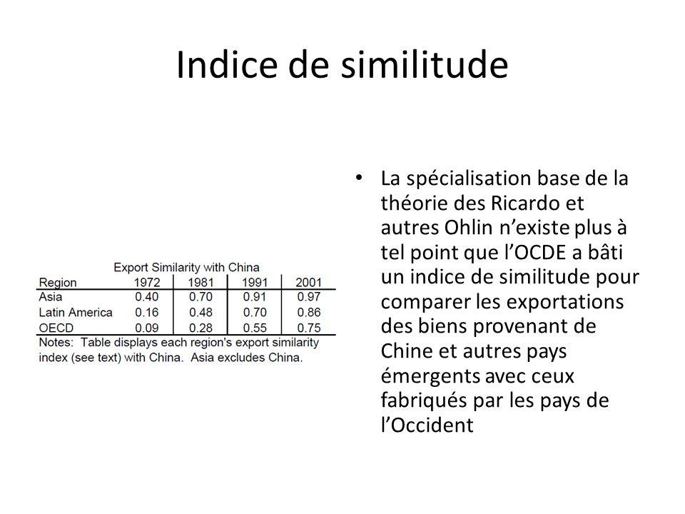 Indice de similitude La spécialisation base de la théorie des Ricardo et autres Ohlin n'existe plus à tel point que l'OCDE a bâti un indice de similit