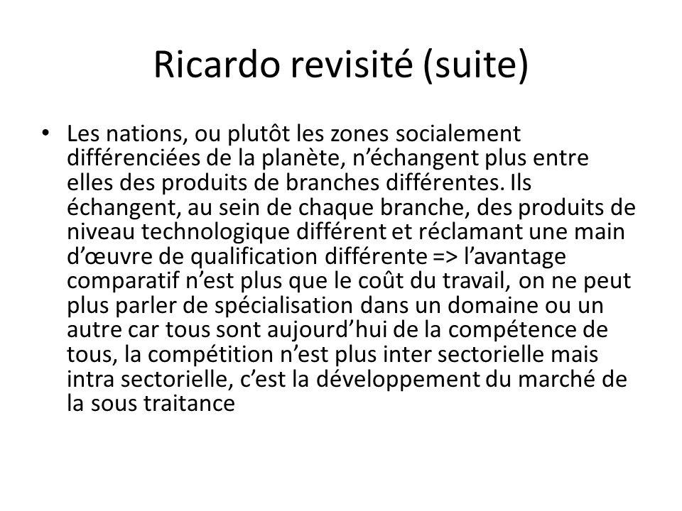 Ricardo revisité (suite) Les nations, ou plutôt les zones socialement différenciées de la planète, n'échangent plus entre elles des produits de branch