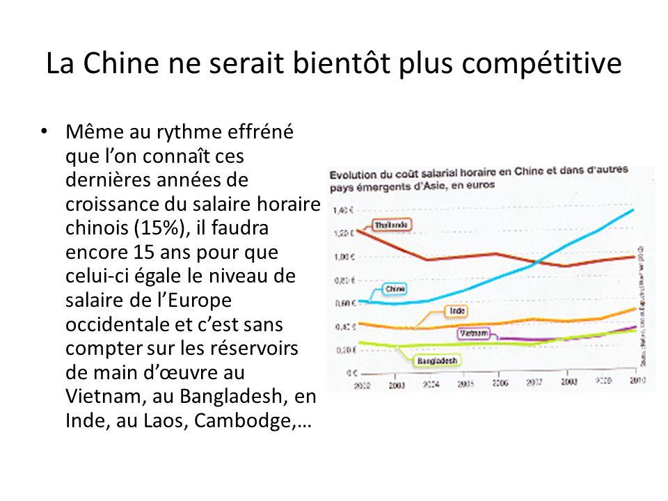 La Chine ne serait bientôt plus compétitive Même au rythme effréné que l'on connaît ces dernières années de croissance du salaire horaire chinois (15%