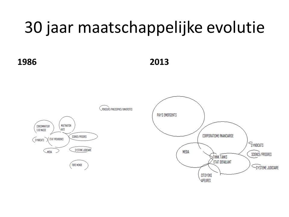 30 jaar maatschappelijke evolutie 19862013