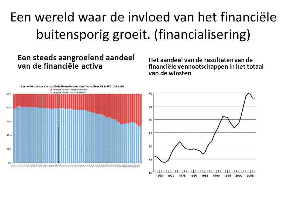 Een wereld waar de invloed van het financiële buitensporig groeit. (financialisering) Een steeds aangroeiend aandeel van de financiële activa Het aand