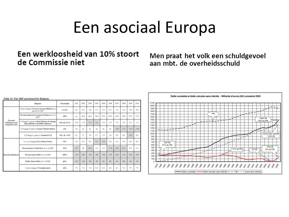Een asociaal Europa Een werkloosheid van 10% stoort de Commissie niet Men praat het volk een schuldgevoel aan mbt. de overheidsschuld