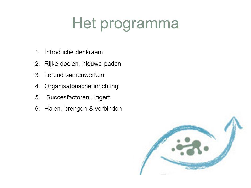 Het programma 1.Introductie denkraam 2.Rijke doelen, nieuwe paden 3.Lerend samenwerken 4.Organisatorische inrichting 5. Succesfactoren Hagert 6.Halen,