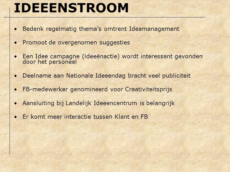 Bedenk regelmatig thema's omtrent Ideamanagement Promoot de overgenomen suggesties Een Idee campagne (ideeënactie) wordt interessant gevonden door het