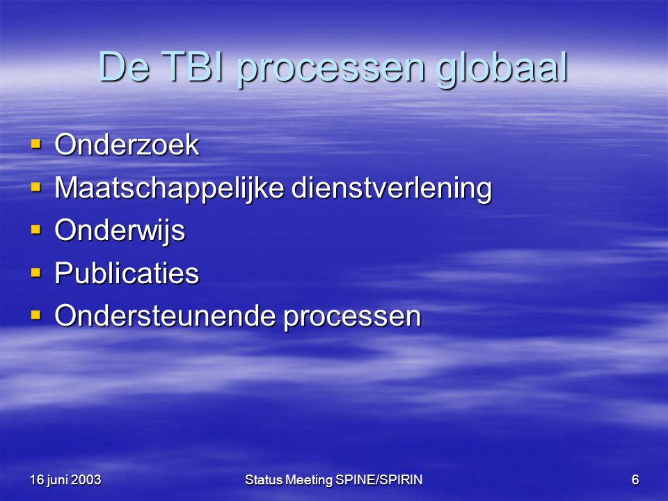 16 juni 2003Status Meeting SPINE/SPIRIN6 De TBI processen globaal  Onderzoek  Maatschappelijke dienstverlening  Onderwijs  Publicaties  Ondersteunende processen