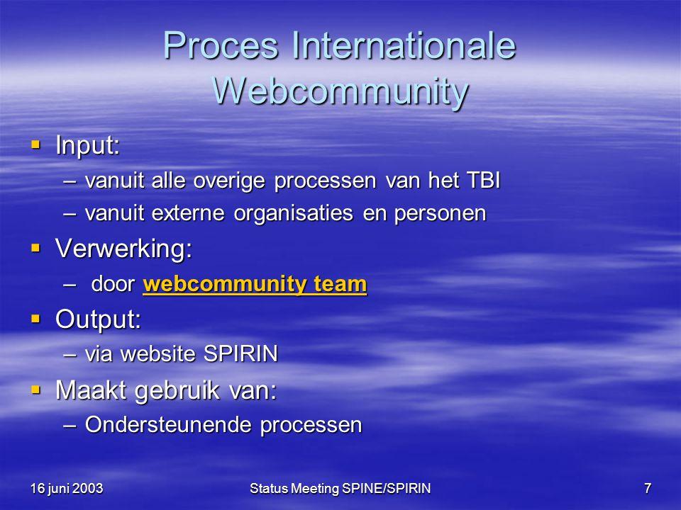 16 juni 2003Status Meeting SPINE/SPIRIN7 Proces Internationale Webcommunity  Input: –vanuit alle overige processen van het TBI –vanuit externe organisaties en personen  Verwerking: – door webcommunity team webcommunity teamwebcommunity team  Output: –via website SPIRIN  Maakt gebruik van: –Ondersteunende processen