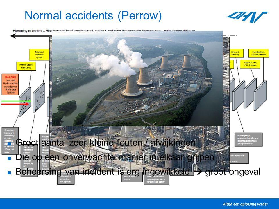 Normal accidents (Perrow) Groot aantal zeer kleine fouten / afwijkingen Die op een onverwachte manier in elkaar grijpen Beheersing van incident is erg