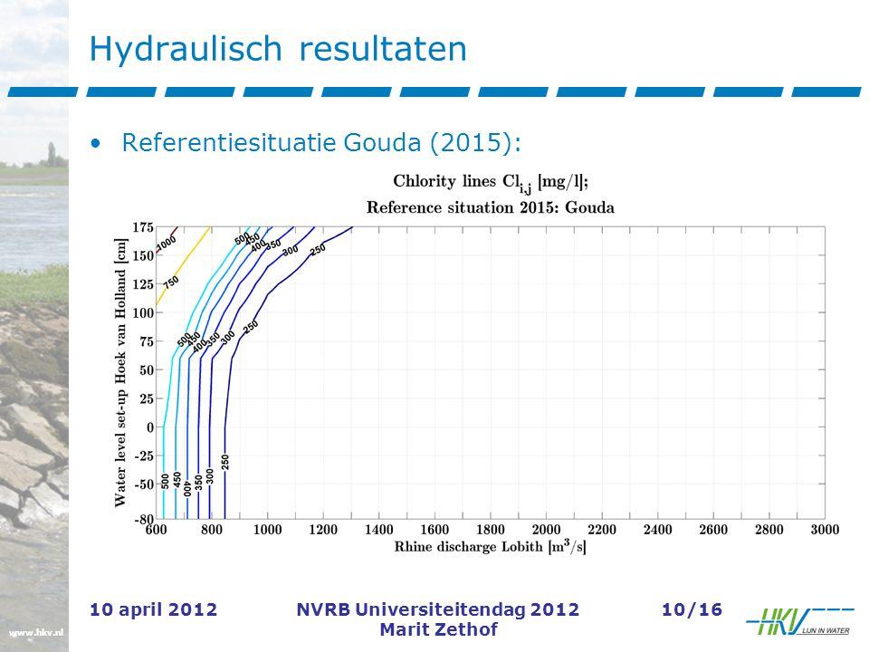 www.hkv.nl 10 april 2012NVRB Universiteitendag 2012 Marit Zethof 10/16 Hydraulisch resultaten Referentiesituatie Gouda (2015):