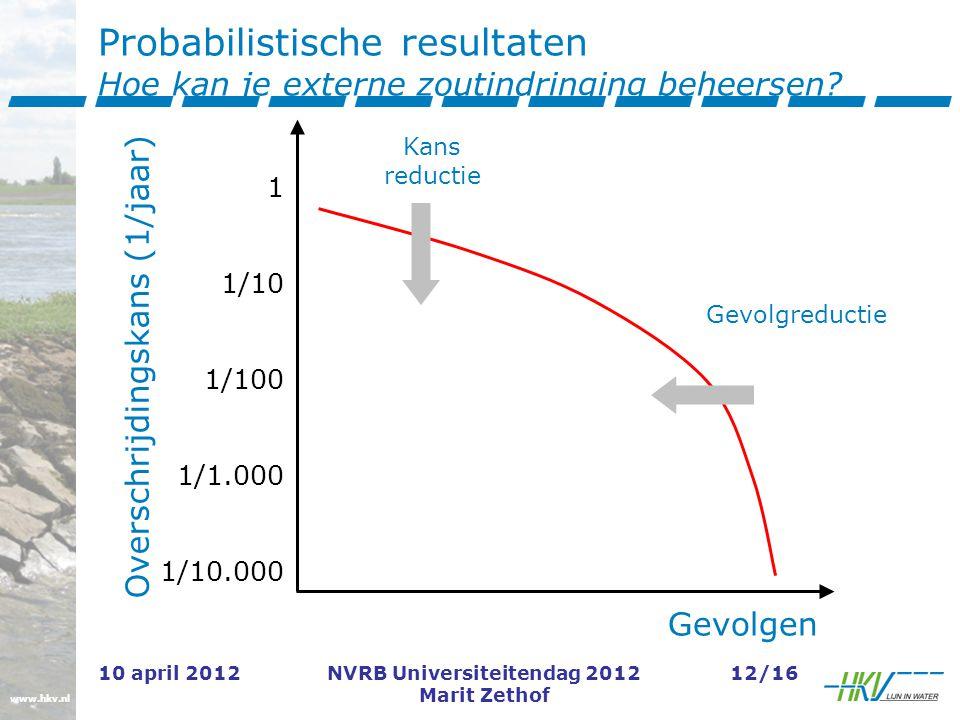 www.hkv.nl 10 april 2012NVRB Universiteitendag 2012 Marit Zethof 12/16 Probabilistische resultaten Hoe kan je externe zoutindringing beheersen.