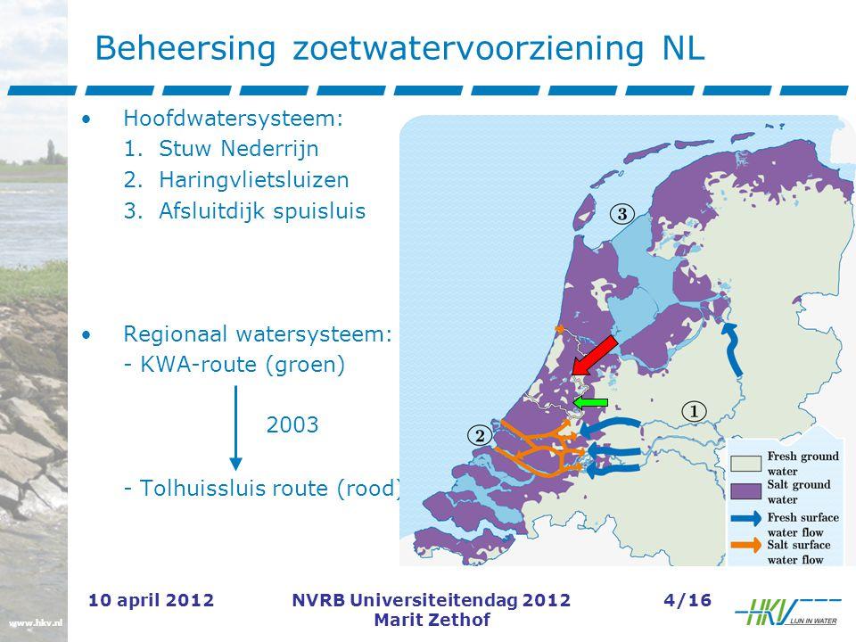 www.hkv.nl 10 april 2012NVRB Universiteitendag 2012 Marit Zethof 4/16 Beheersing zoetwatervoorziening NL Hoofdwatersysteem: 1.Stuw Nederrijn 2.Haringvlietsluizen 3.Afsluitdijk spuisluis Regionaal watersysteem: - KWA-route (groen) - Tolhuissluis route (rood) 2003