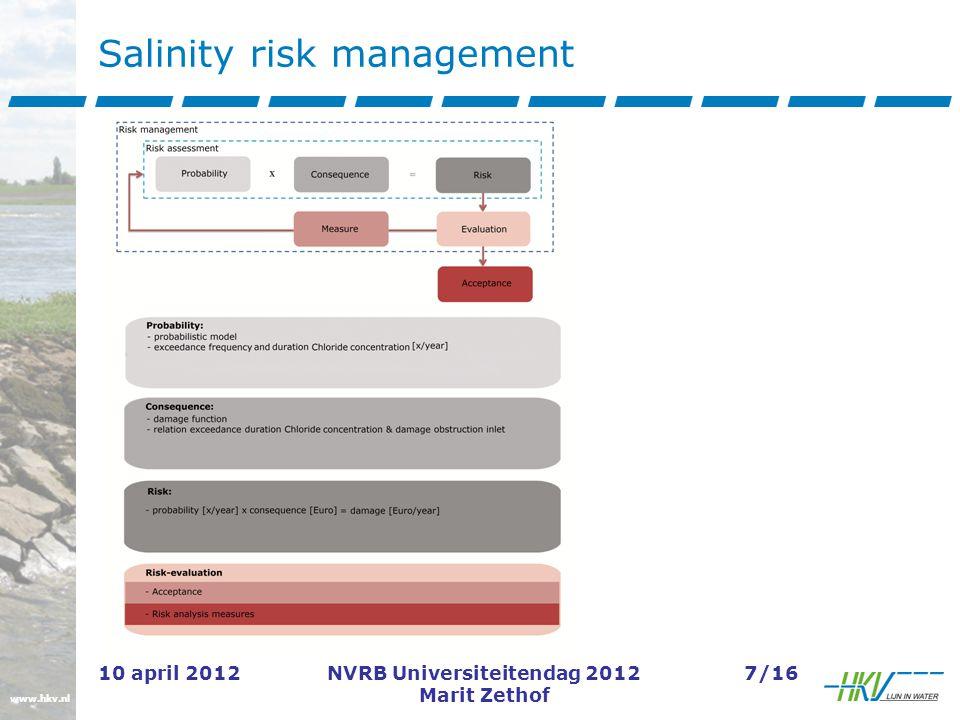 www.hkv.nl 10 april 2012NVRB Universiteitendag 2012 Marit Zethof 8/16 Certainty about uncertainty Gebruik data informatie om onzekerheid expliciet te maken.