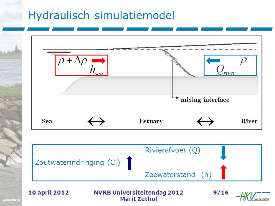 www.hkv.nl 10 april 2012NVRB Universiteitendag 2012 Marit Zethof 9/16 Hydraulisch simulatiemodel Rivierafvoer (Q) Zoutwaterindringing (Cl) Zeewaterstand (h)