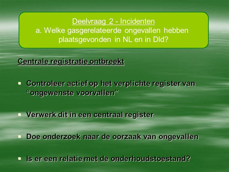 """Centrale registratie ontbreekt  Controleer actief op het verplichte register van """"ongewenste voorvallen""""  Verwerk dit in een centraal register  Doe"""