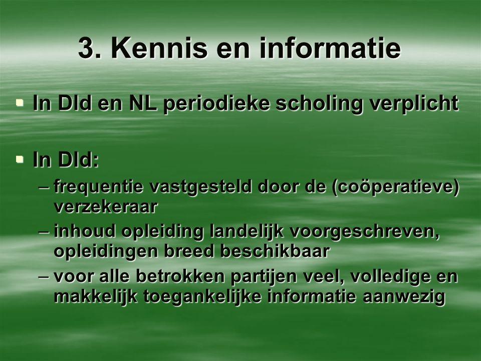 3. Kennis en informatie  In Dld en NL periodieke scholing verplicht  In Dld: –frequentie vastgesteld door de (coöperatieve) verzekeraar –inhoud ople