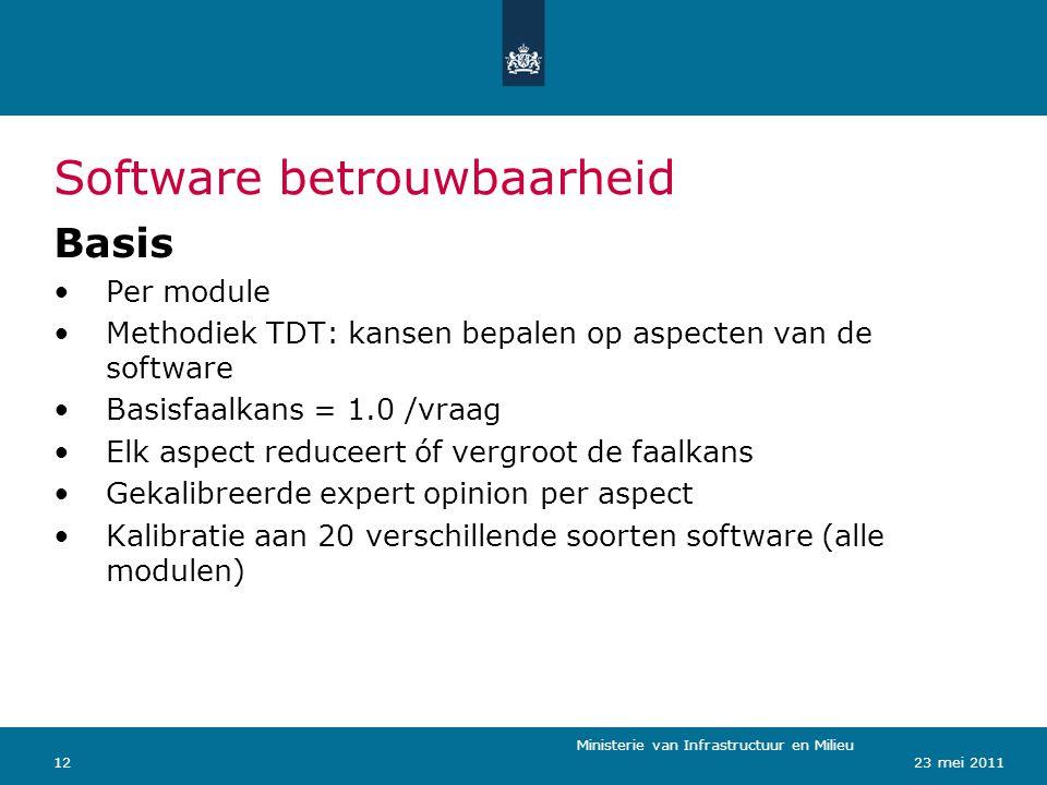Ministerie van Verkeer en Waterstaat 1223 mei 2011 Software betrouwbaarheid Ministerie van Infrastructuur en Milieu Basis Per module Methodiek TDT: ka