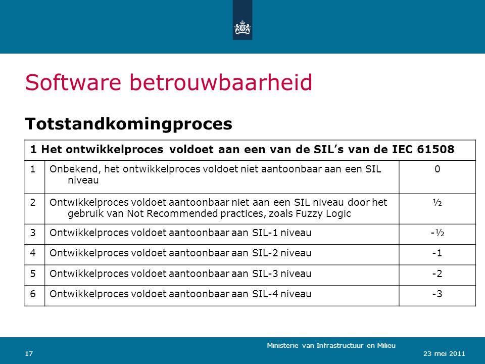 Ministerie van Verkeer en Waterstaat 1723 mei 2011 Software betrouwbaarheid Totstandkomingproces Ministerie van Infrastructuur en Milieu 1 Het ontwikkelproces voldoet aan een van de SIL's van de IEC 61508 1Onbekend, het ontwikkelproces voldoet niet aantoonbaar aan een SIL niveau 0 2Ontwikkelproces voldoet aantoonbaar niet aan een SIL niveau door het gebruik van Not Recommended practices, zoals Fuzzy Logic ½ 3Ontwikkelproces voldoet aantoonbaar aan SIL-1 niveau-½ 4Ontwikkelproces voldoet aantoonbaar aan SIL-2 niveau 5Ontwikkelproces voldoet aantoonbaar aan SIL-3 niveau-2 6Ontwikkelproces voldoet aantoonbaar aan SIL-4 niveau-3