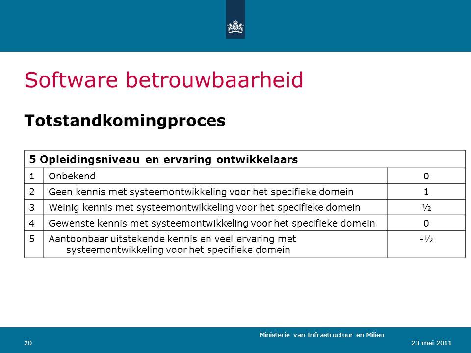 Ministerie van Verkeer en Waterstaat 2023 mei 2011 Software betrouwbaarheid Totstandkomingproces Ministerie van Infrastructuur en Milieu 5 Opleidingsn
