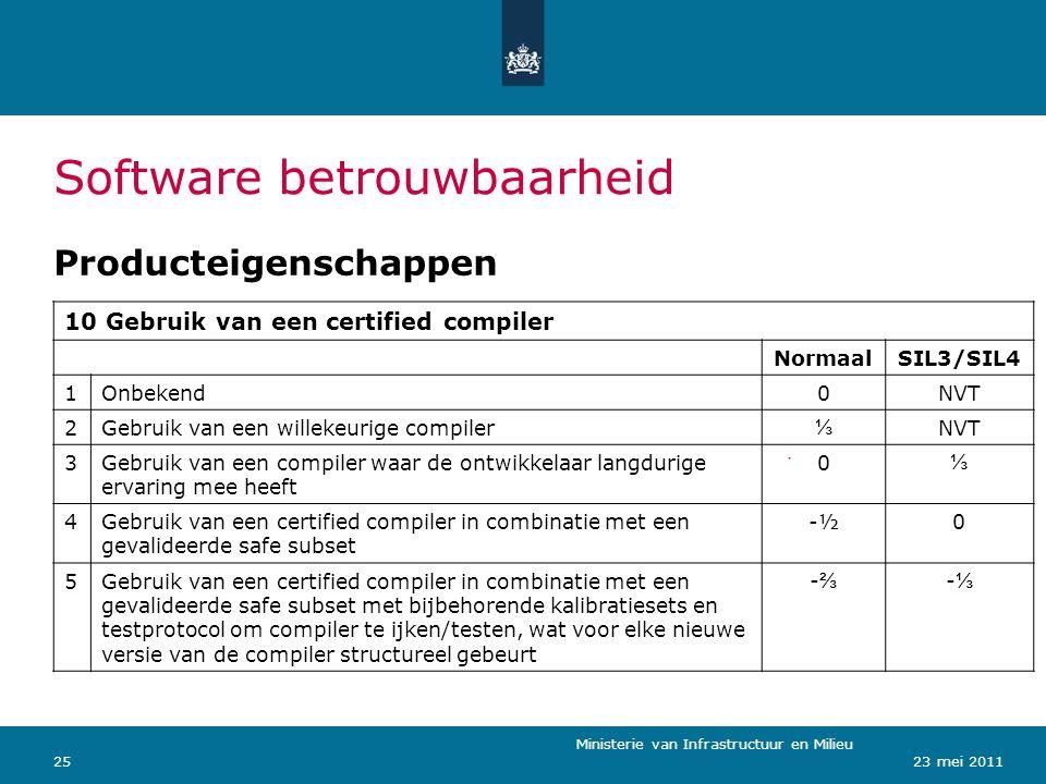 Ministerie van Verkeer en Waterstaat 2523 mei 2011 Software betrouwbaarheid Producteigenschappen Ministerie van Infrastructuur en Milieu 10 Gebruik va