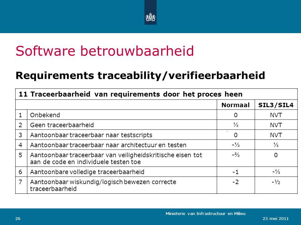 Ministerie van Verkeer en Waterstaat 2623 mei 2011 Software betrouwbaarheid Requirements traceability/verifieerbaarheid Ministerie van Infrastructuur