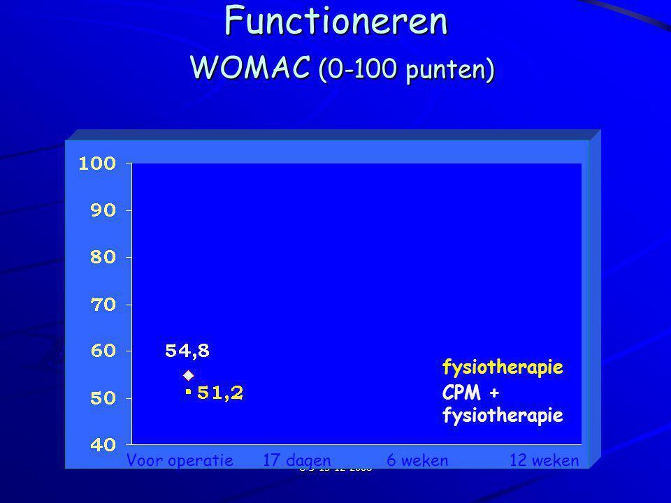 OiB 13-12-2008 Functioneren WOMAC (0-100 punten) Voor operatie 17 dagen 6 weken 12 weken fysiotherapie CPM + fysiotherapie