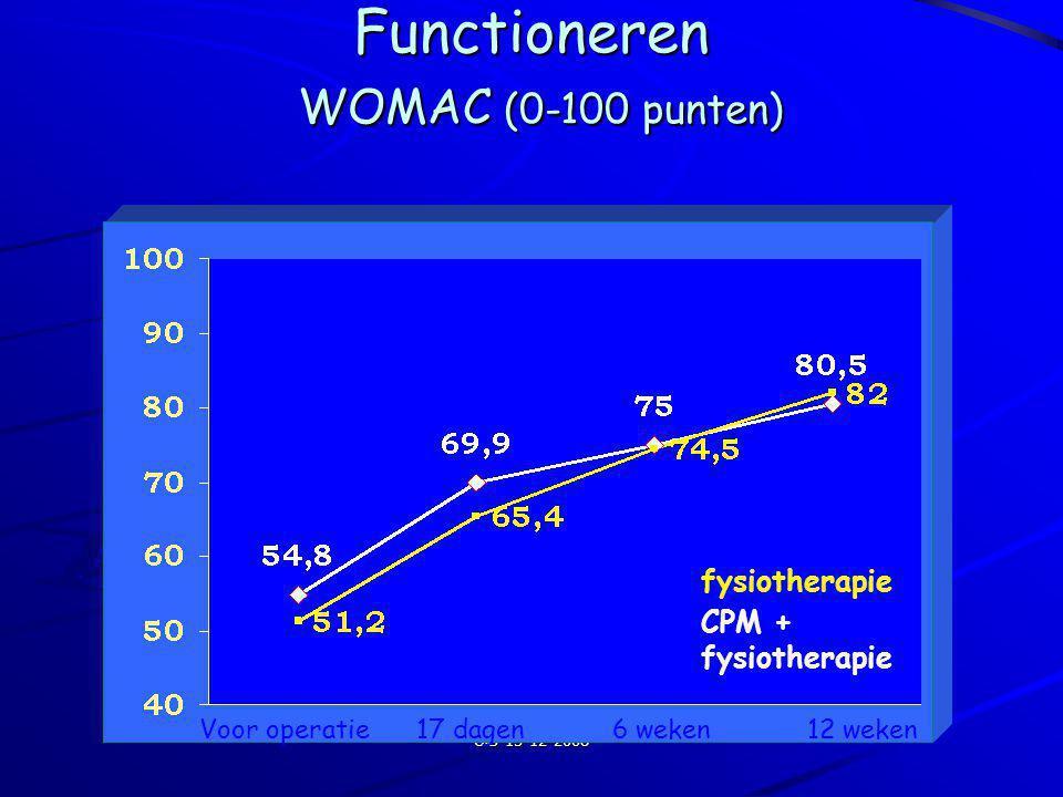 OiB 13-12-2008 Voor operatie 17 dagen 6 weken 12 weken fysiotherapie CPM + fysiotherapie Functioneren WOMAC (0-100 punten)