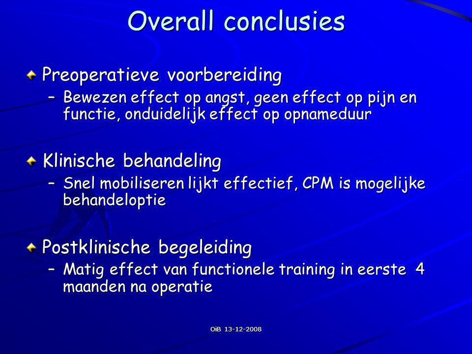 OiB 13-12-2008 Overall conclusies Preoperatieve voorbereiding –Bewezen effect op angst, geen effect op pijn en functie, onduidelijk effect op opnamedu