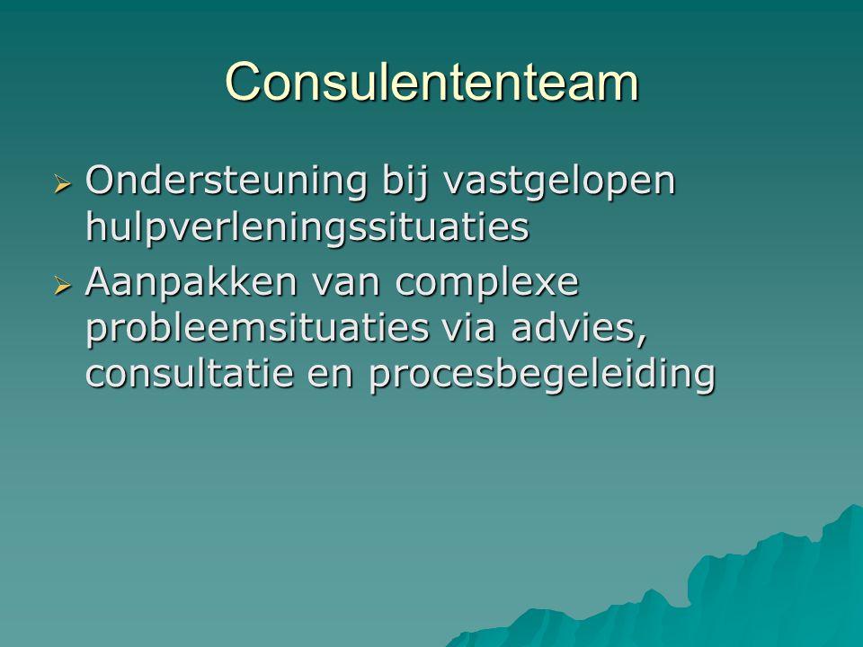 Consulententeam  Ondersteuning bij vastgelopen hulpverleningssituaties  Aanpakken van complexe probleemsituaties via advies, consultatie en procesbegeleiding
