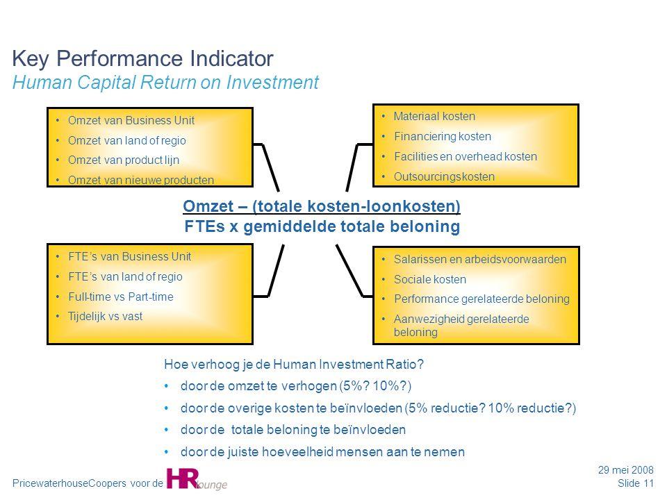 PricewaterhouseCoopers voor de 29 mei 2008 Slide 11 Hoe verhoog je de Human Investment Ratio? door de omzet te verhogen (5%? 10%?) door de overige kos