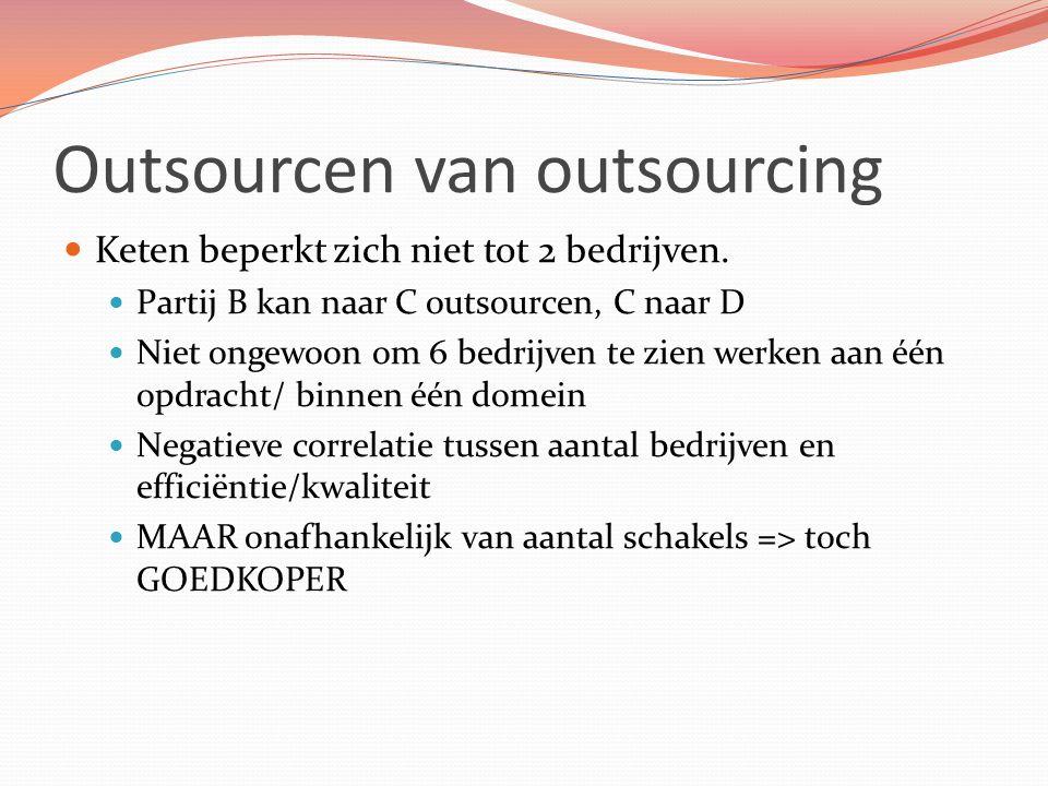 Outsourcen van outsourcing Keten beperkt zich niet tot 2 bedrijven. Partij B kan naar C outsourcen, C naar D Niet ongewoon om 6 bedrijven te zien werk