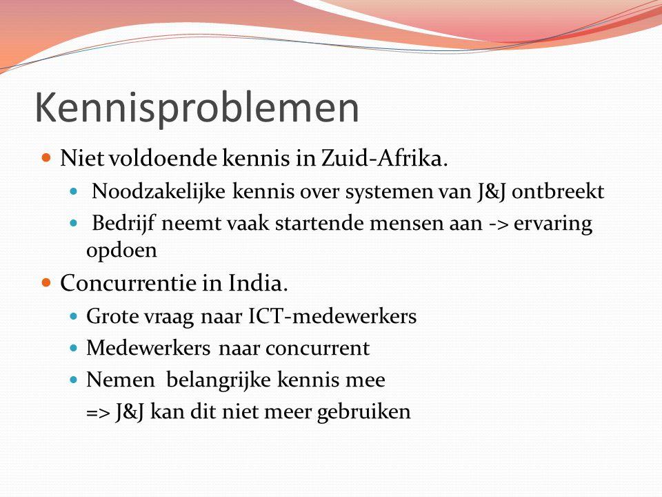 Kennisproblemen Niet voldoende kennis in Zuid-Afrika. Noodzakelijke kennis over systemen van J&J ontbreekt Bedrijf neemt vaak startende mensen aan ->