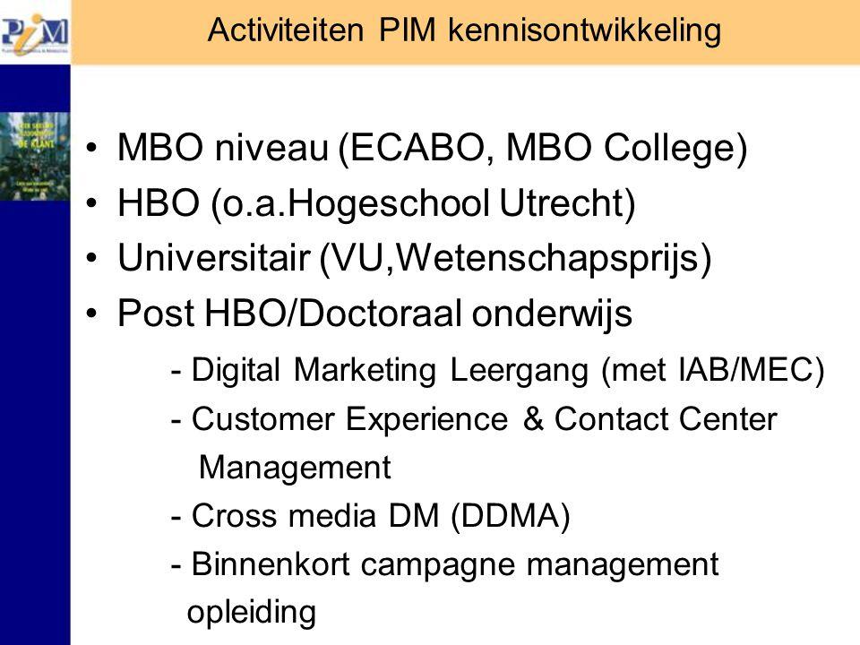 Activiteiten PIM kennisontwikkeling MBO niveau (ECABO, MBO College) HBO (o.a.Hogeschool Utrecht) Universitair (VU,Wetenschapsprijs) Post HBO/Doctoraal onderwijs - Digital Marketing Leergang (met IAB/MEC) - Customer Experience & Contact Center Management - Cross media DM (DDMA) - Binnenkort campagne management opleiding