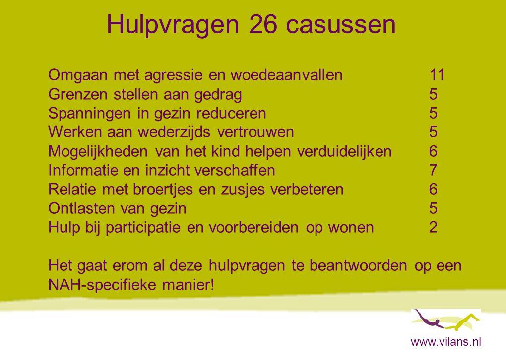 www.vilans.nl Hulpvragen 26 casussen Omgaan met agressie en woedeaanvallen 11 Grenzen stellen aan gedrag 5 Spanningen in gezin reduceren5 Werken aan w