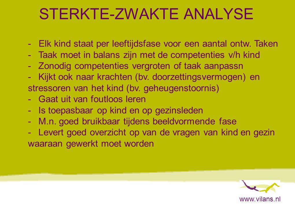 www.vilans.nl STERKTE-ZWAKTE ANALYSE - Elk kind staat per leeftijdsfase voor een aantal ontw. Taken -Taak moet in balans zijn met de competenties v/h