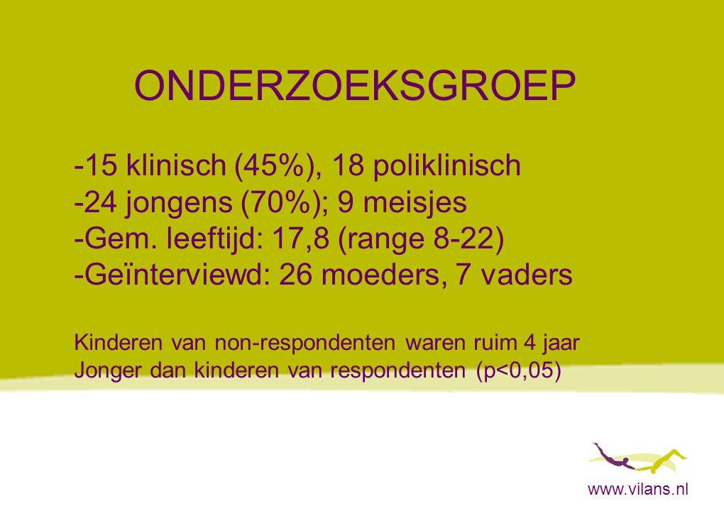 www.vilans.nl ONDERZOEKSGROEP -15 klinisch (45%), 18 poliklinisch -24 jongens (70%); 9 meisjes -Gem. leeftijd: 17,8 (range 8-22) -Geïnterviewd: 26 moe