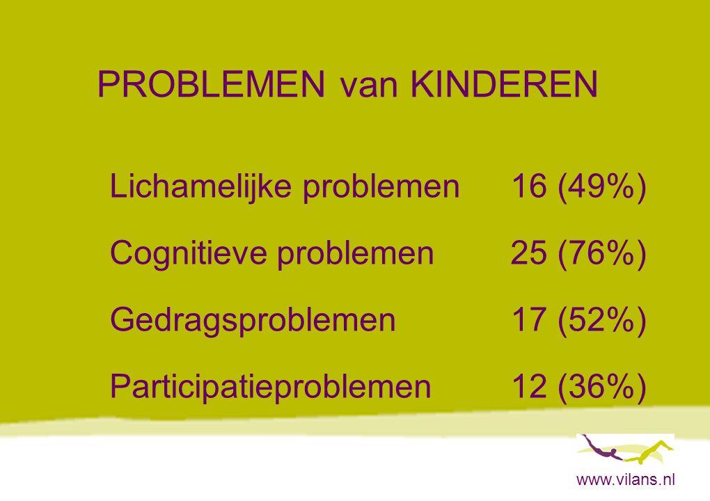 www.vilans.nl PROBLEMEN van KINDEREN (vervolg) LICHAMELIJK: Gebruik armen/benen; hoofdpijn; vermoeidheid; visus COGNITIEF: Aandacht; planning; meer dan één ding tegelijk doen; trage informatieverwerking; verdwalen GEDRAG: Temperament/aggressie; geirriteerdheid; depressieve Symptomen; angsten PARTICIPATIE: Minder/geen vrienden