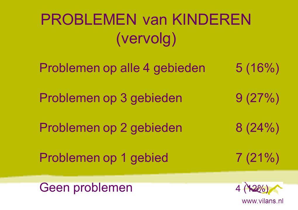 www.vilans.nl PROBLEMEN van KINDEREN (vervolg) Problemen op alle 4 gebieden5 (16%) Problemen op 3 gebieden9 (27%) Problemen op 2 gebieden8 (24%) Probl