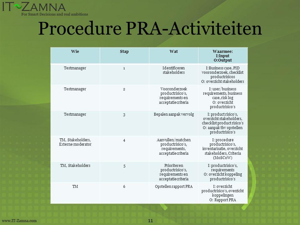 Procedure PRA-Activiteiten 11 WieStapWatWaarmee: I:Input O:Output Testmanager1Identificeren stakeholders I:Business case, PID vooronderzoek, checklist