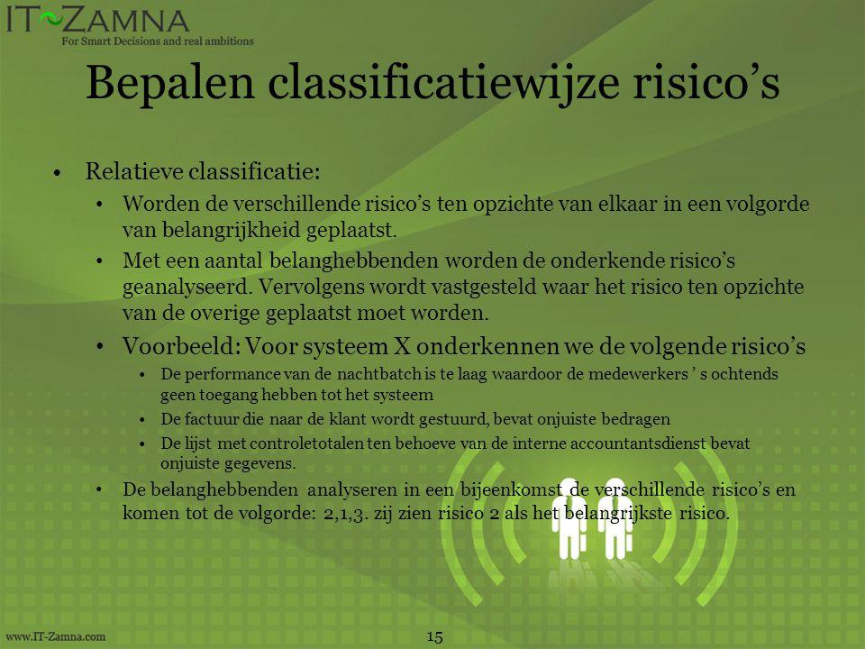 Bepalen classificatiewijze risico's Relatieve classificatie: Worden de verschillende risico's ten opzichte van elkaar in een volgorde van belangrijkhe