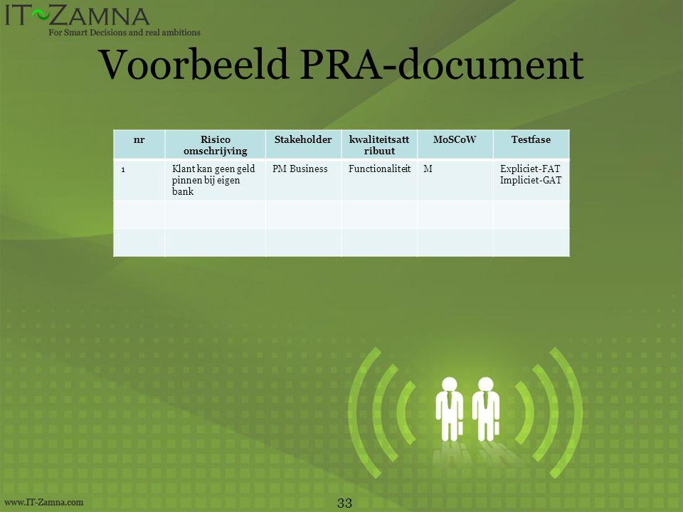 Voorbeeld PRA-document 33 nrRisico omschrijving Stakeholderkwaliteitsatt ribuut MoSCoWTestfase 1Klant kan geen geld pinnen bij eigen bank PM BusinessF