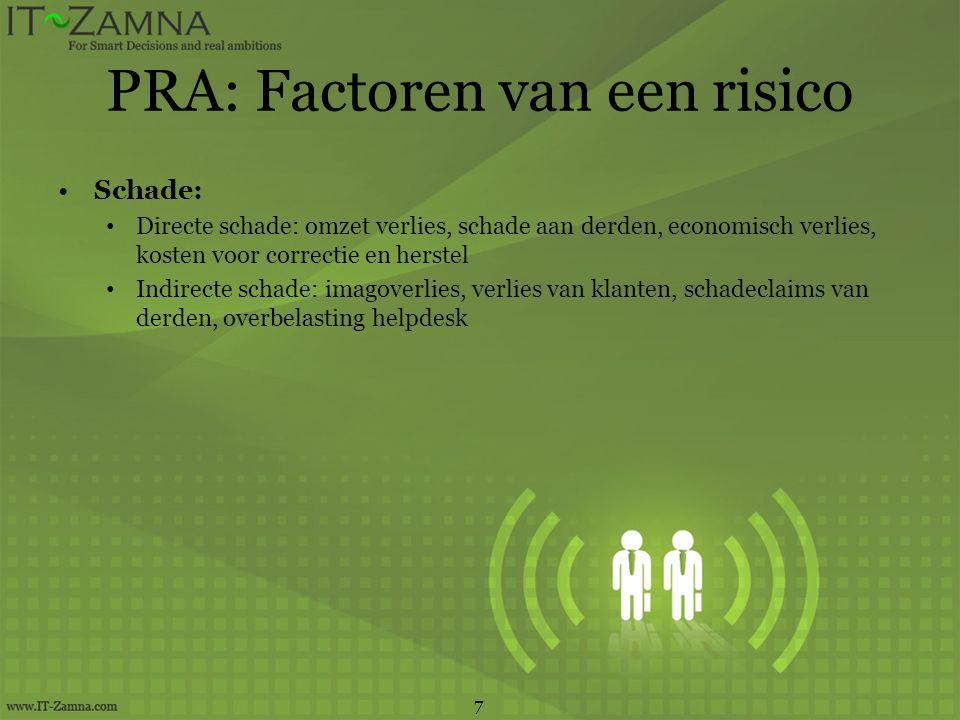 PRA: Factoren van een risico Schade: Directe schade: omzet verlies, schade aan derden, economisch verlies, kosten voor correctie en herstel Indirecte