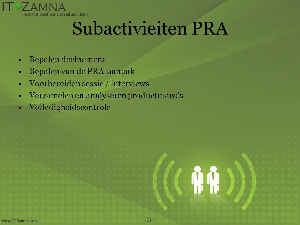 Subactivieiten PRA Bepalen deelnemers Bepalen van de PRA-aanpak Voorbereiden sessie / interviews Verzamelen en analyseren productrisico's Volledigheid