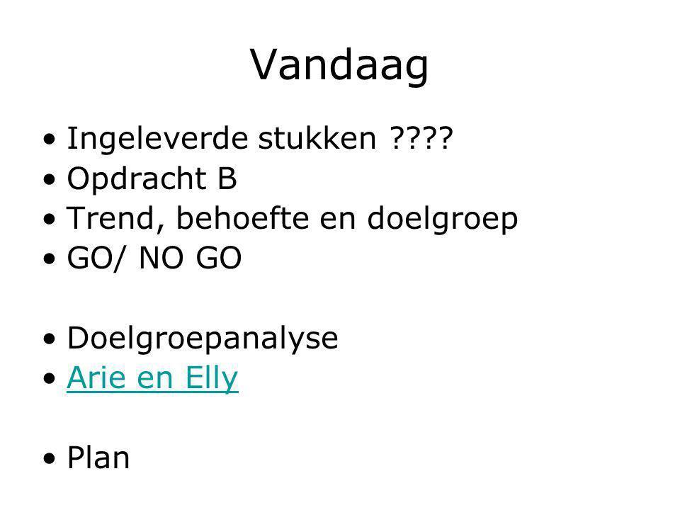 Vandaag Ingeleverde stukken ???? Opdracht B Trend, behoefte en doelgroep GO/ NO GO Doelgroepanalyse Arie en Elly Plan
