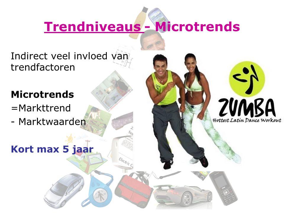 Trendniveaus - Microtrends Indirect veel invloed van trendfactoren Microtrends =Markttrend - Marktwaarden Kort max 5 jaar
